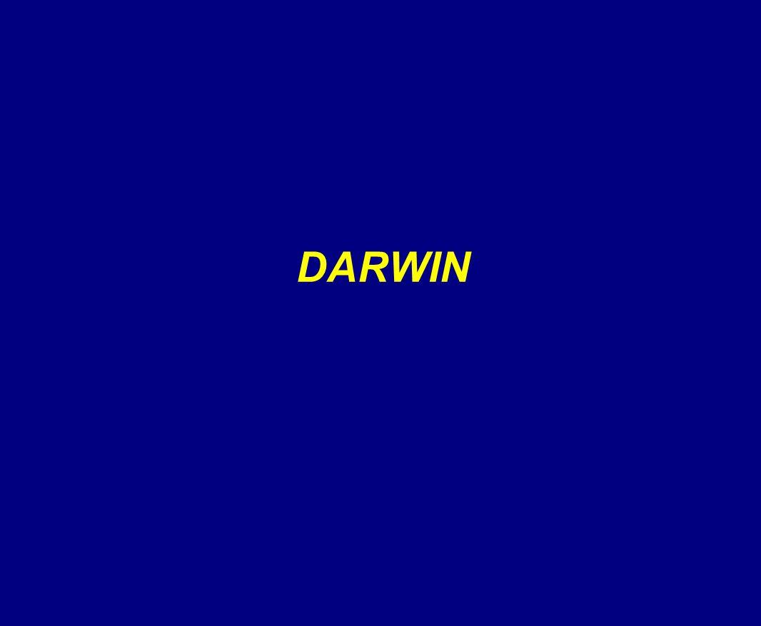 Charles Darwin (1809 - 1882) 1 2