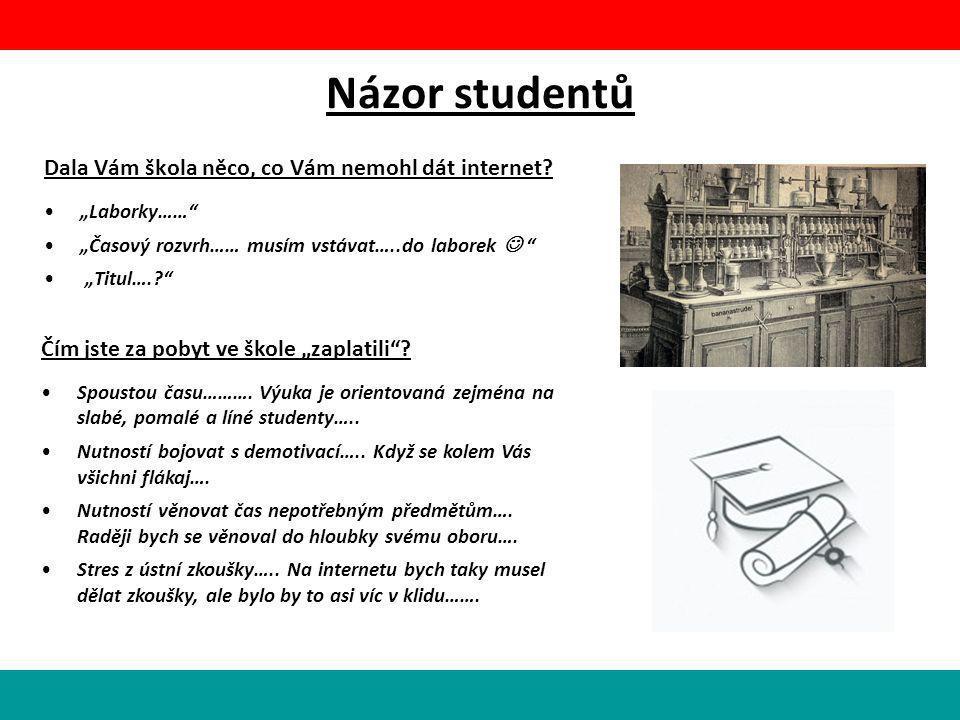 Názor studentů Dala Vám škola něco, co Vám nemohl dát internet.