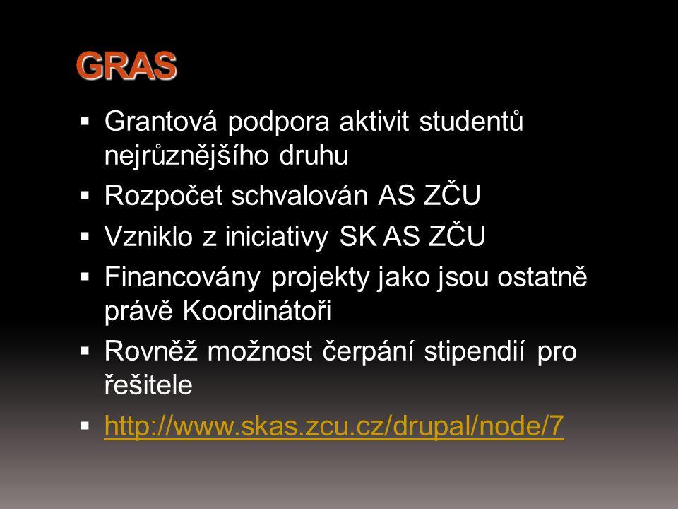 GRAS  Grantová podpora aktivit studentů nejrůznějšího druhu  Rozpočet schvalován AS ZČU  Vzniklo z iniciativy SK AS ZČU  Financovány projekty jako