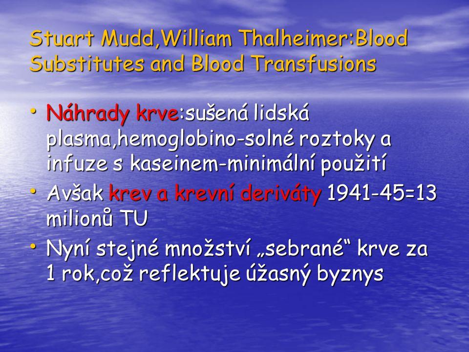 Stuart Mudd,William Thalheimer:Blood Substitutes and Blood Transfusions Náhrady krve:sušená lidská plasma,hemoglobino-solné roztoky a infuze s kaseine