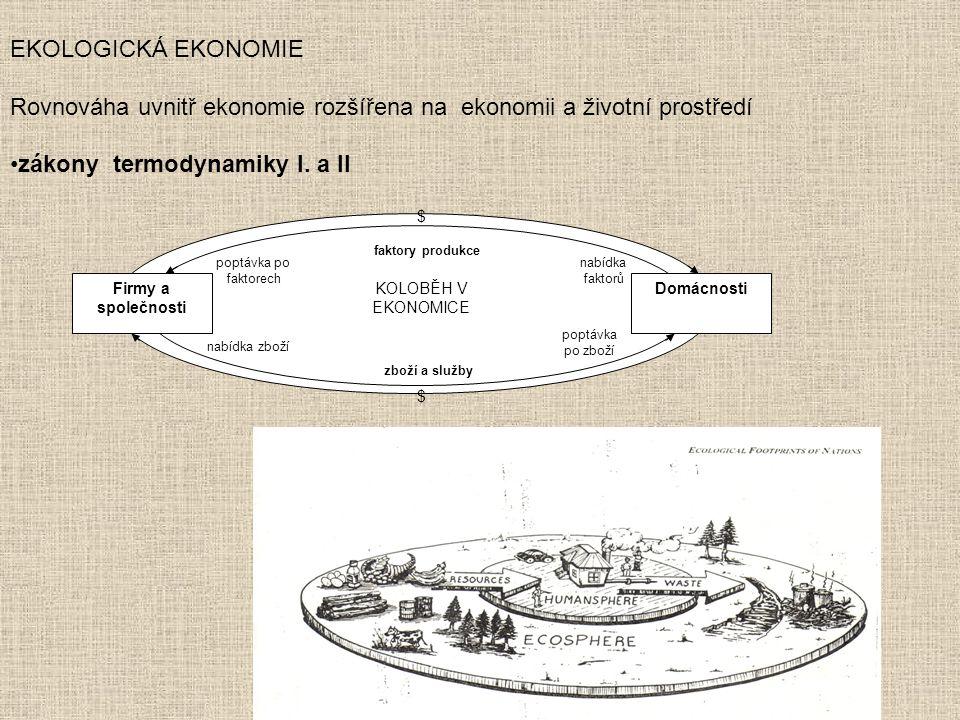 EKOLOGICKÁ EKONOMIE Rovnováha uvnitř ekonomie rozšířena na ekonomii a životní prostředí zákony termodynamiky I. a II Firmy a společnosti Domácnosti KO