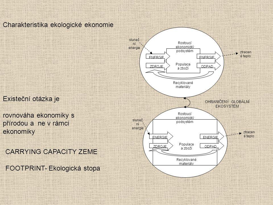 Existeční otázka je rovnováha ekonomiky s přírodou a ne v rámci ekonomiky Charakteristika ekologické ekonomie CARRYING CAPACITY ZEME FOOTPRINT- Ekolog