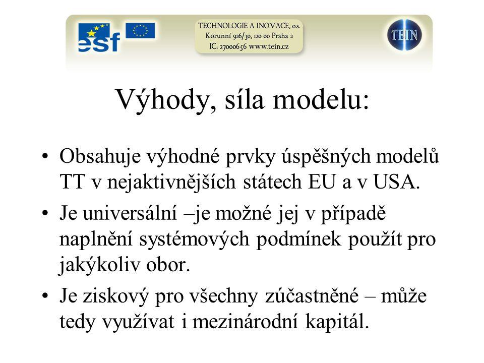 Výhody, síla modelu: Obsahuje výhodné prvky úspěšných modelů TT v nejaktivnějších státech EU a v USA. Je universální –je možné jej v případě naplnění
