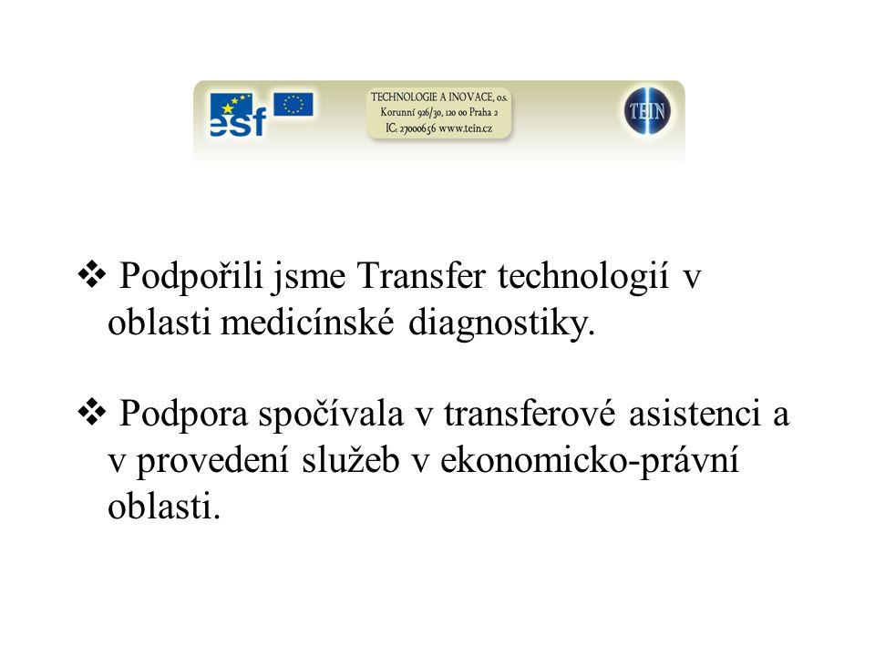  Podpořili jsme Transfer technologií v oblasti medicínské diagnostiky.  Podpora spočívala v transferové asistenci a v provedení služeb v ekonomicko-