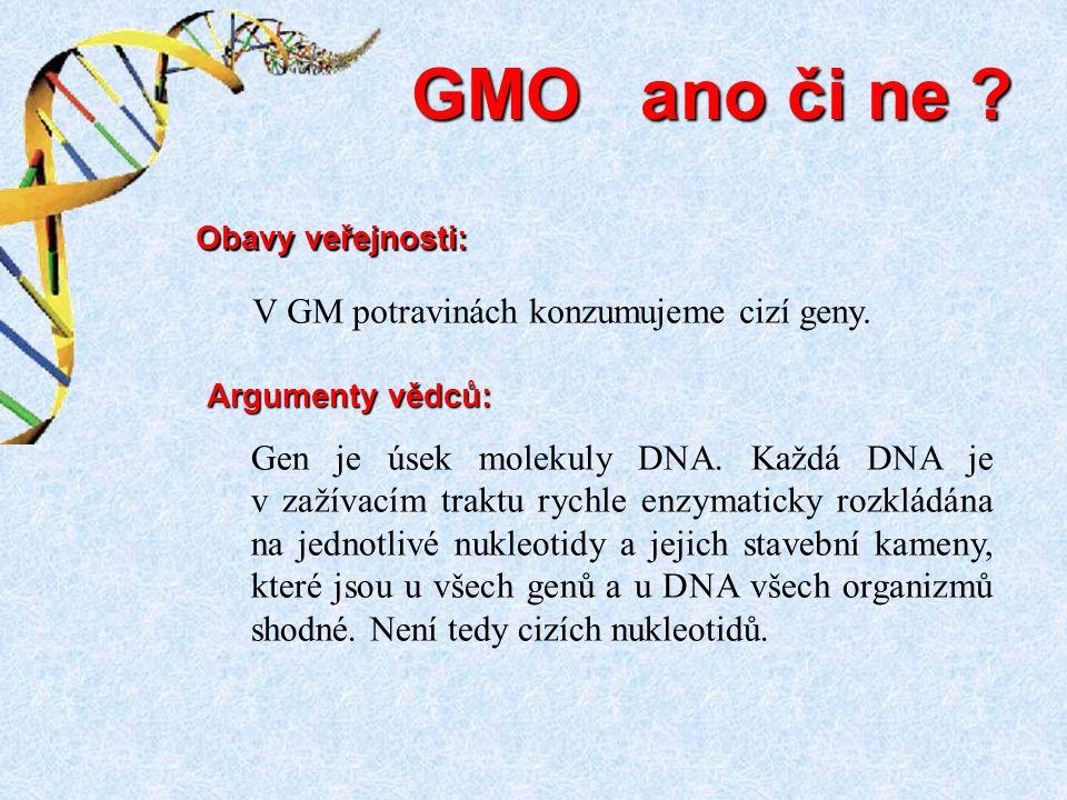 Gen je úsek molekuly DNA. Každá DNA je v zažívacím traktu rychle enzymaticky rozkládána na jednotlivé nukleotidy a jejich stavební kameny, které jsou