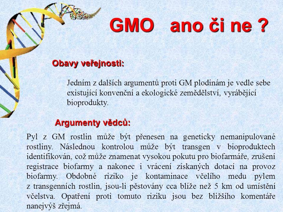 Pyl z GM rostlin může být přenesen na geneticky nemanipulované rostliny. Následnou kontrolou může být transgen v bioproduktech identifikován, což může