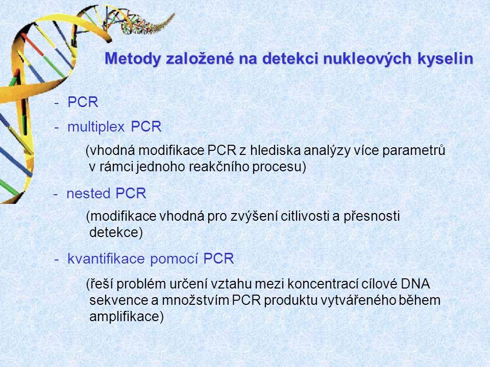 Metody založené na detekci nukleových kyselin (řeší problém určení vztahu mezi koncentrací cílové DNA sekvence a množstvím PCR produktu vytvářeného bě