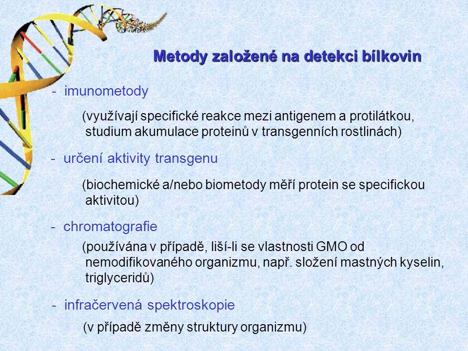 Metody založené na detekci bílkovin - imunometody - určení aktivity transgenu - chromatografie - infračervená spektroskopie (využívají specifické reak