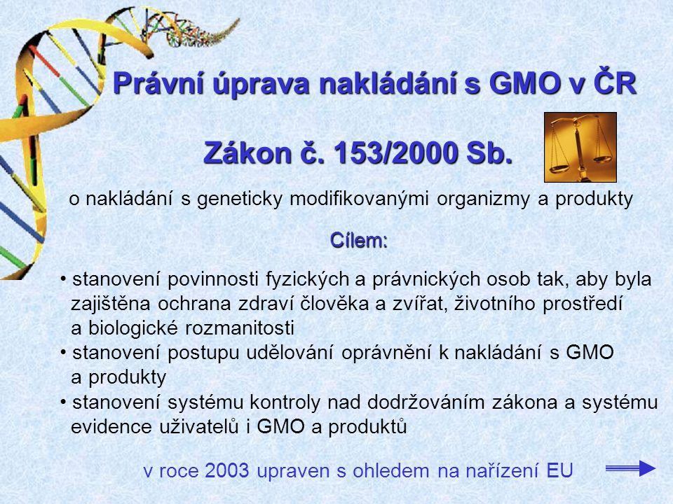 Právní úprava nakládání s GMO v ČR Zákon č. 153/2000 Sb. o nakládání s geneticky modifikovanými organizmy a produkty stanovení povinnosti fyzických a