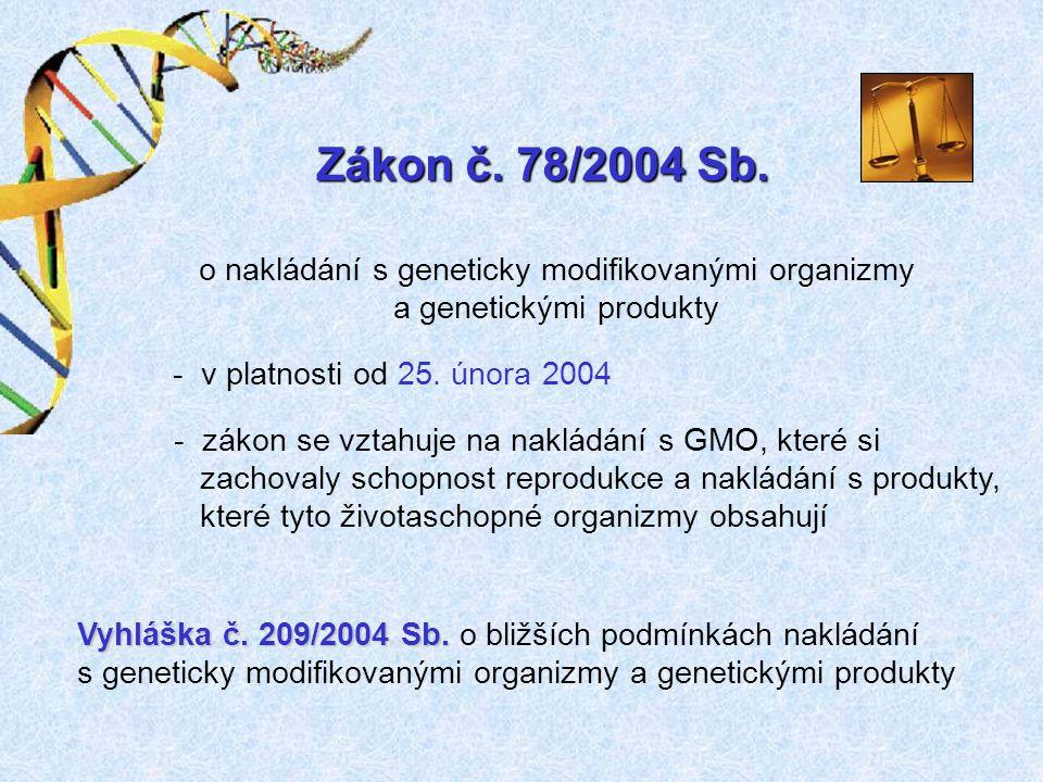 Zákon č. 78/2004 Sb. o nakládání s geneticky modifikovanými organizmy a genetickými produkty - v platnosti od 25. února 2004 - zákon se vztahuje na na
