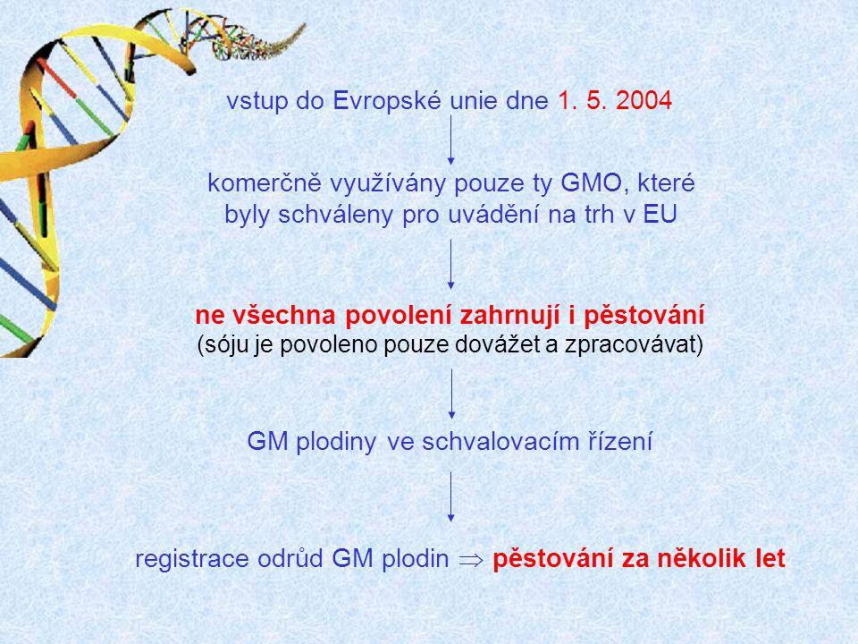 vstup do Evropské unie dne 1. 5. 2004 komerčně využívány pouze ty GMO, které byly schváleny pro uvádění na trh v EU ne všechna povolení zahrnují i pěs