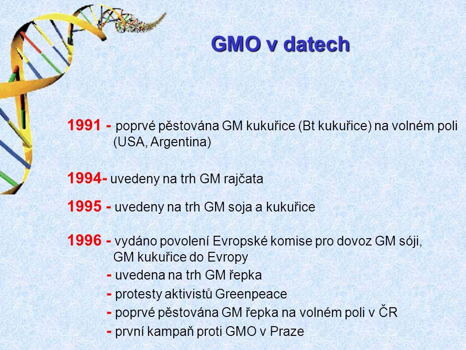 GMO v datech 1991 - poprvé pěstována GM kukuřice (Bt kukuřice) na volném poli (USA, Argentina) 1994- uvedeny na trh GM rajčata 1995 - uvedeny na trh G