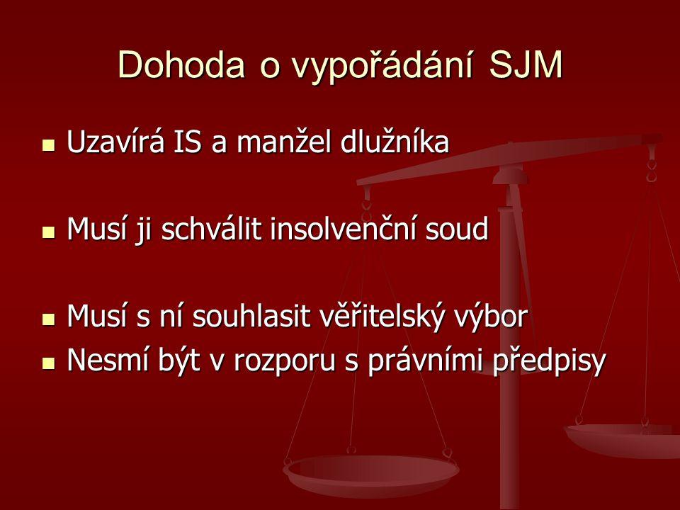 Dohoda o vypořádání SJM Uzavírá IS a manžel dlužníka Uzavírá IS a manžel dlužníka Musí ji schválit insolvenční soud Musí ji schválit insolvenční soud Musí s ní souhlasit věřitelský výbor Musí s ní souhlasit věřitelský výbor Nesmí být v rozporu s právními předpisy Nesmí být v rozporu s právními předpisy