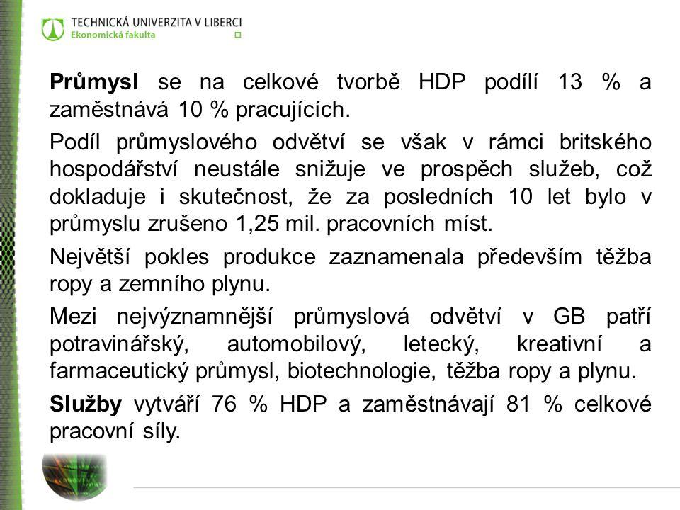 Uplatnění českého zboží na trhu Volba distribučních a prodejních kanálů je závislá na komoditě.