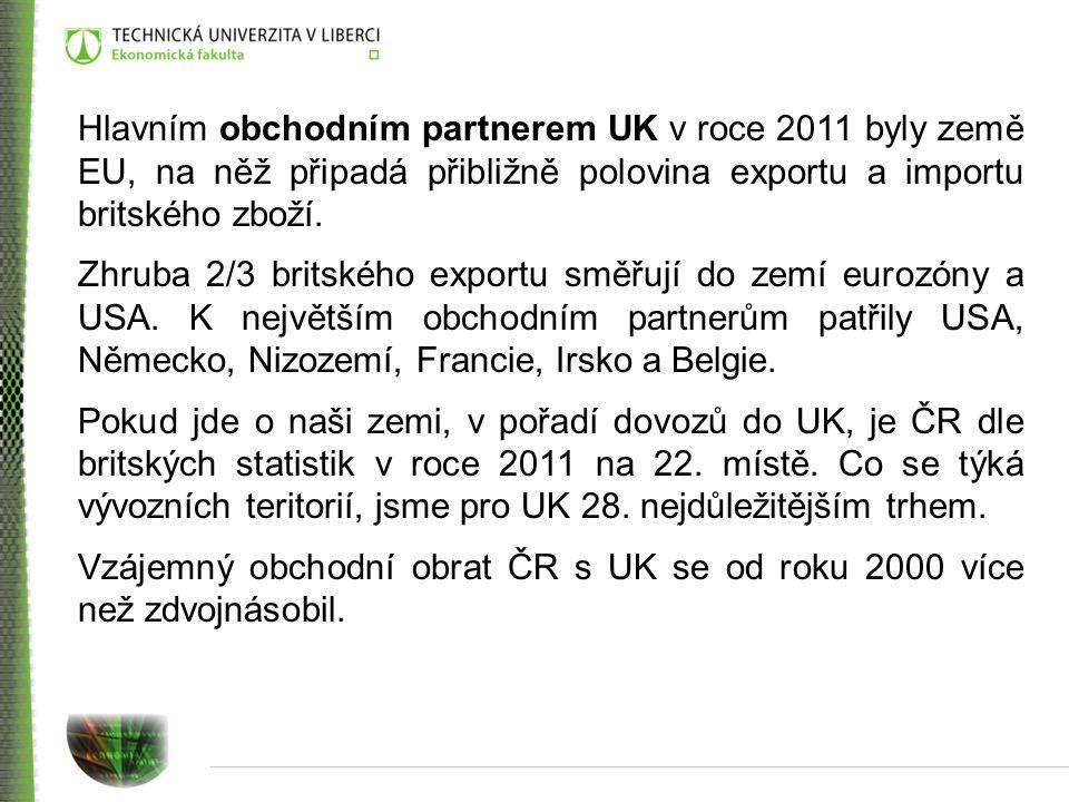 Obchodní a ekonomická spolupráce s ČR Tab.Import ČR do UK Zdroj: Businessinfo.cz UK je 3.