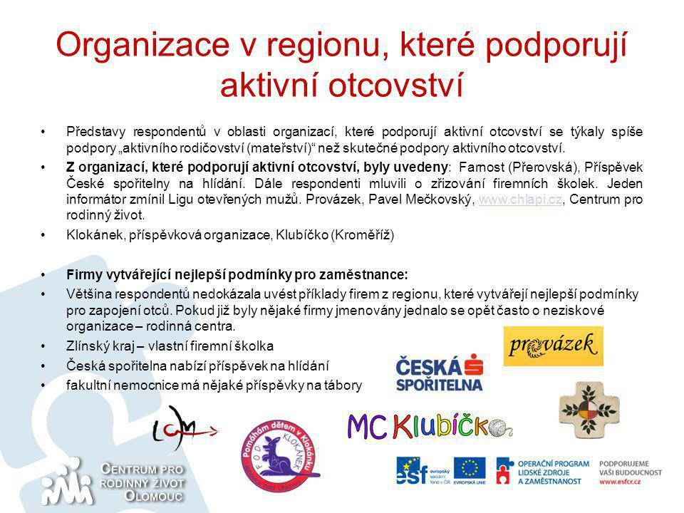 Organizace v regionu, které podporují aktivní otcovství Představy respondentů v oblasti organizací, které podporují aktivní otcovství se týkaly spíše