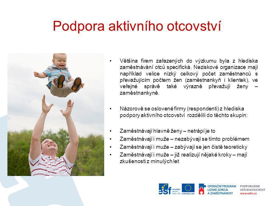 Podpora aktivního otcovství Většina firem zařazených do výzkumu byla z hlediska zaměstnávání otců specifická. Neziskové organizace mají například veli