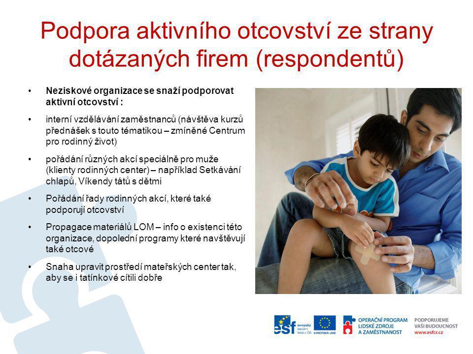 Podpora aktivního otcovství ze strany dotázaných firem (respondentů) Neziskové organizace se snaží podporovat aktivní otcovství : interní vzdělávání z