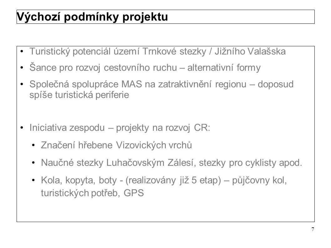 Předmět projektu Východní Morava – 4 turistické regiony: Kroměřížsko Slovácko Valašsko Zlínsko a Luhačovicko (+ Jižní Valašsko) JIŽNÍ VALAŠSKO – na ro