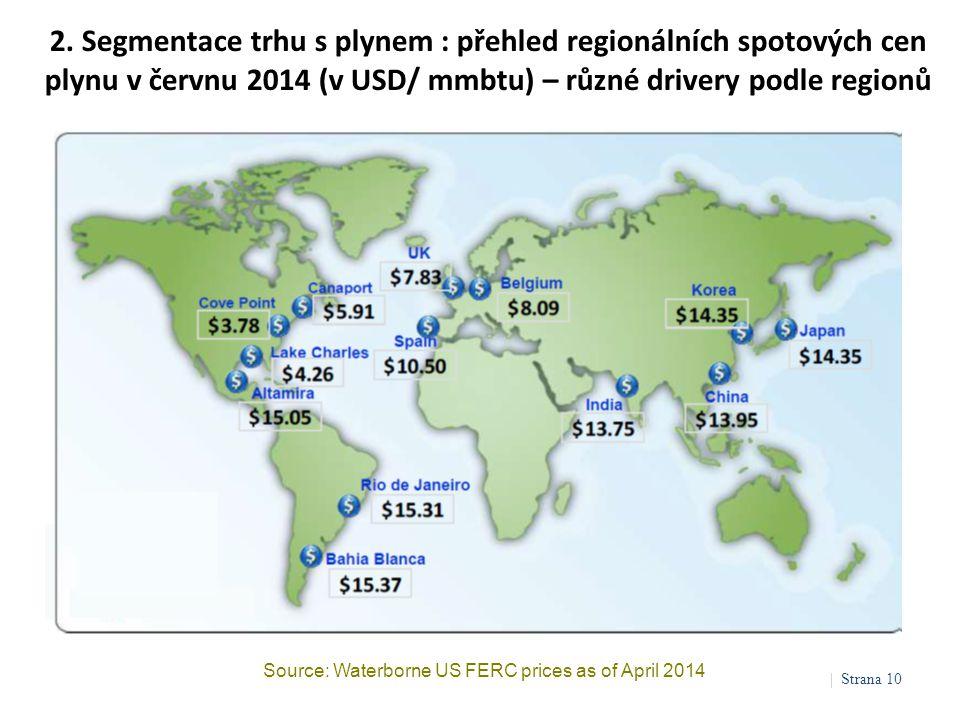 2. Segmentace trhu s plynem : přehled regionálních spotových cen plynu v červnu 2014 (v USD/ mmbtu) – různé drivery podle regionů Source: Waterborne U