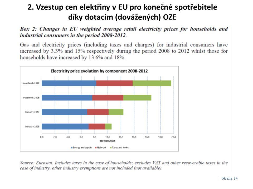 2. Vzestup cen elektřiny v EU pro konečné spotřebitele díky dotacím (dovážených) OZE | Strana 14
