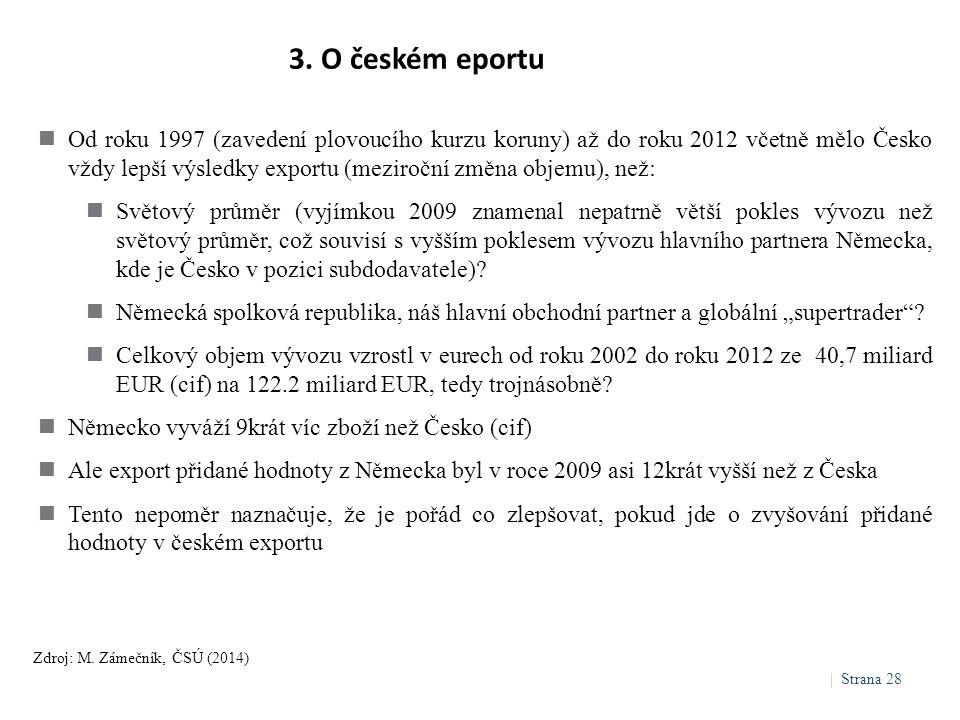 Od roku 1997 (zavedení plovoucího kurzu koruny) až do roku 2012 včetně mělo Česko vždy lepší výsledky exportu (meziroční změna objemu), než: Světový p