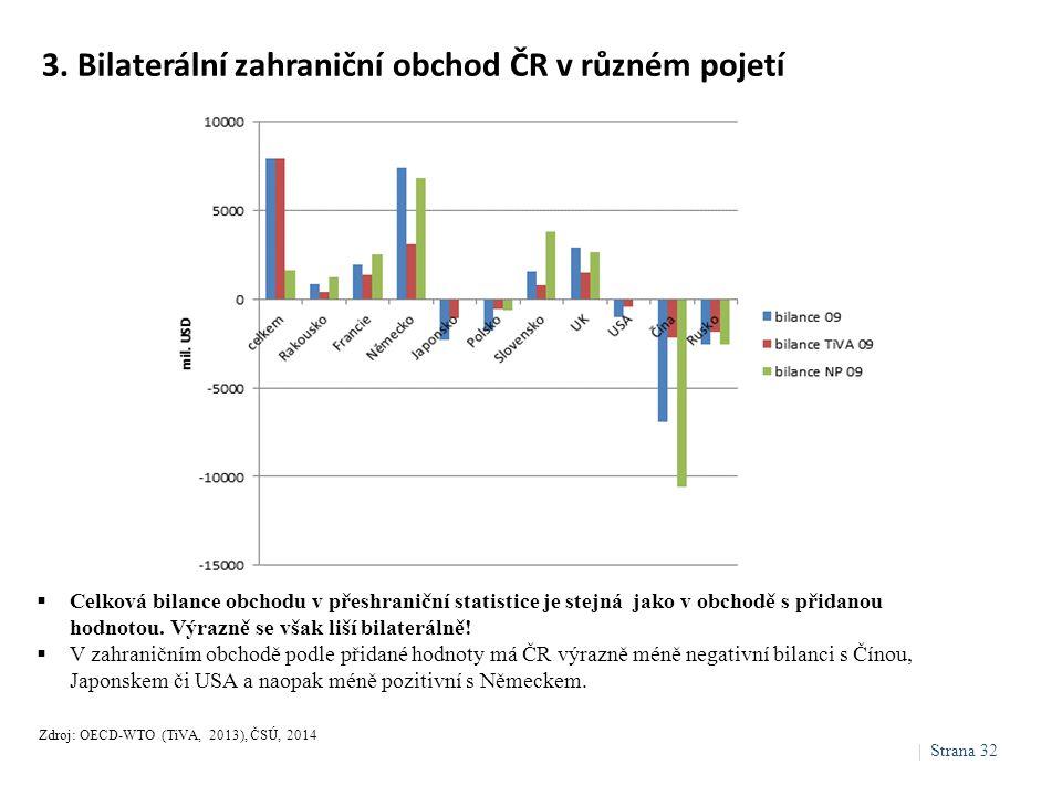 3. Bilaterální zahraniční obchod ČR v různém pojetí  Celková bilance obchodu v přeshraniční statistice je stejná jako v obchodě s přidanou hodnotou.