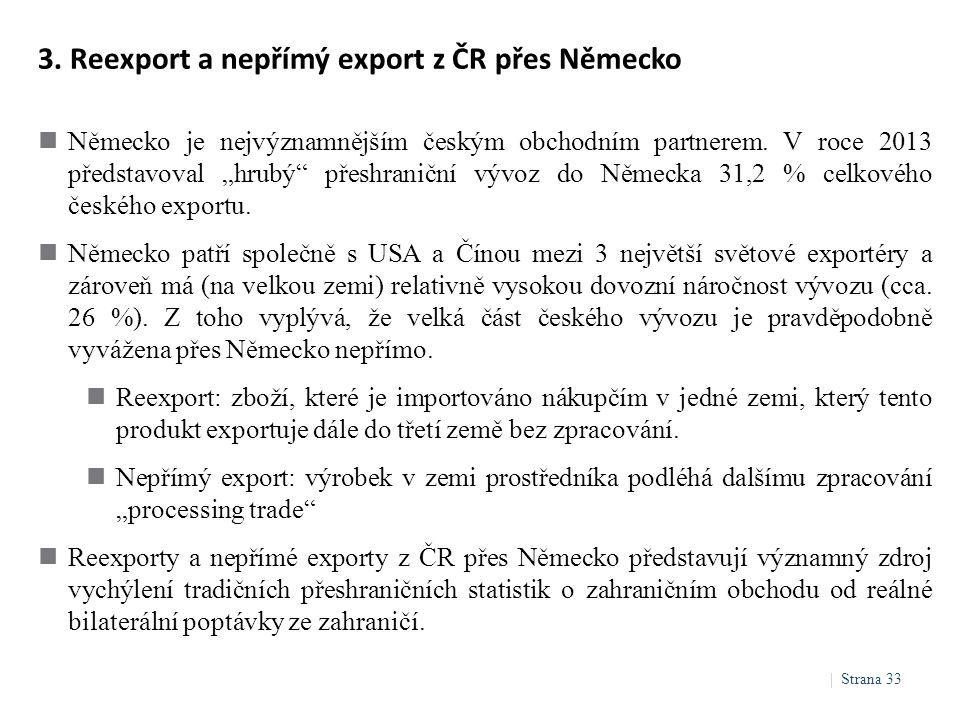 """3. Reexport a nepřímý export z ČR přes Německo Německo je nejvýznamnějším českým obchodním partnerem. V roce 2013 představoval """"hrubý"""" přeshraniční vý"""