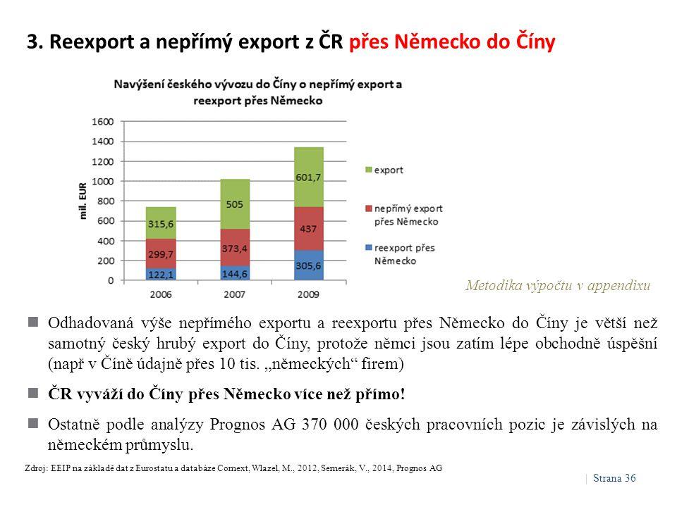 3. Reexport a nepřímý export z ČR přes Německo do Číny Odhadovaná výše nepřímého exportu a reexportu přes Německo do Číny je větší než samotný český h