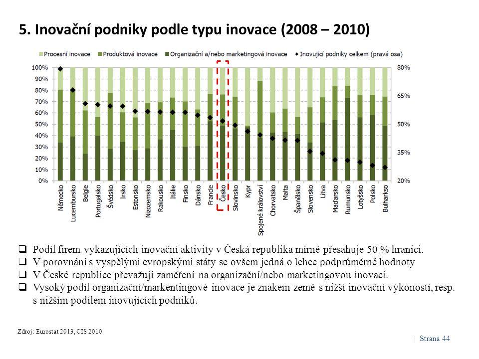 5. Inovační podniky podle typu inovace (2008 – 2010) Zdroj: Eurostat 2013, CIS 2010  Podíl firem vykazujících inovační aktivity v Česká republika mír