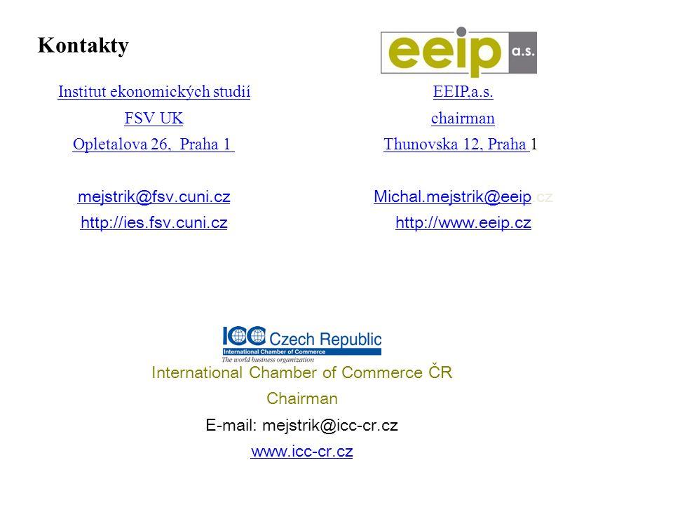 International Chamber of Commerce ČR Chairman E-mail: mejstrik@icc-cr.cz www.icc-cr.cz Kontakty Institut ekonomických studií FSV UK Opletalova 26, Pra