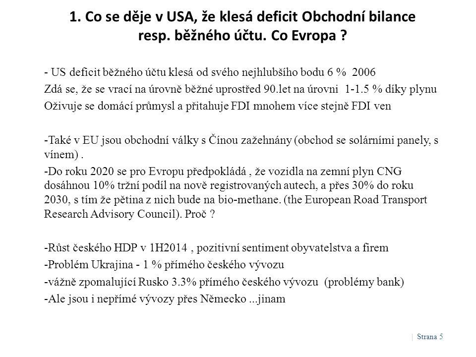 1. Co se děje v USA, že klesá deficit Obchodní bilance resp. běžného účtu. Co Evropa ? - US deficit běžného účtu klesá od svého nejhlubšího bodu 6 % 2