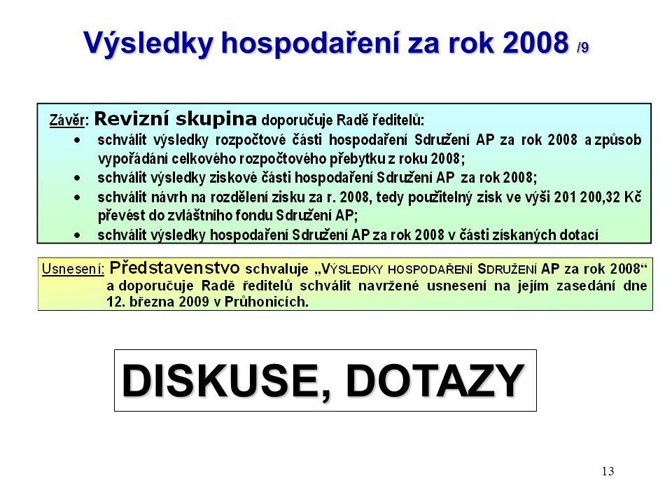"""13 Výsledky hospodaření za rok 2008 /9 """"Výsledky hospodaření Sdružení AP za rok 2008 byly projednány Revizní skupinou Sdružení AP (dne 11."""