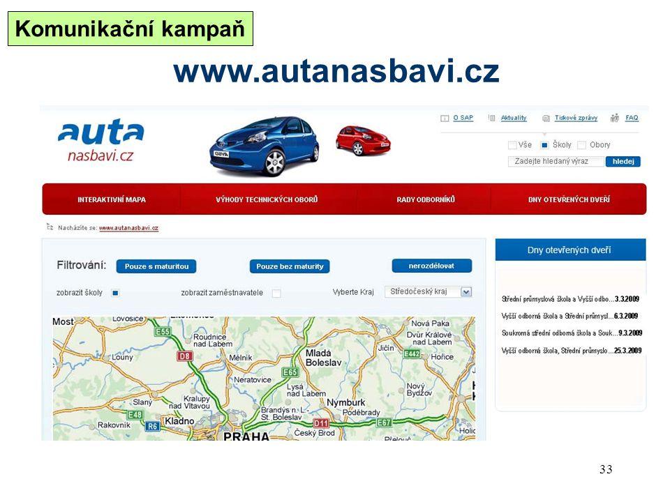 33 www.autanasbavi.cz Komunikační kampaň