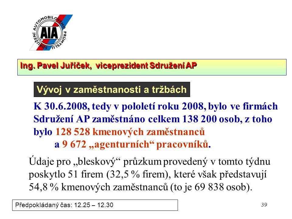39 Předpokládaný čas: 12.25 – 12.30 Ing.