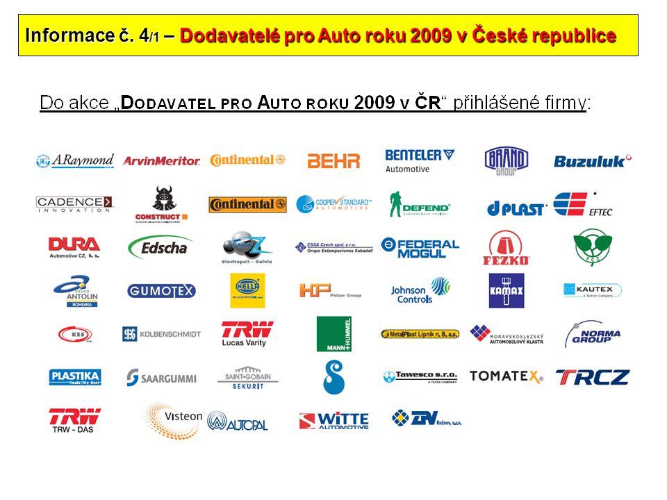 Informace č. 4 /1 – Dodavatelé pro Auto roku 2009 v České republice
