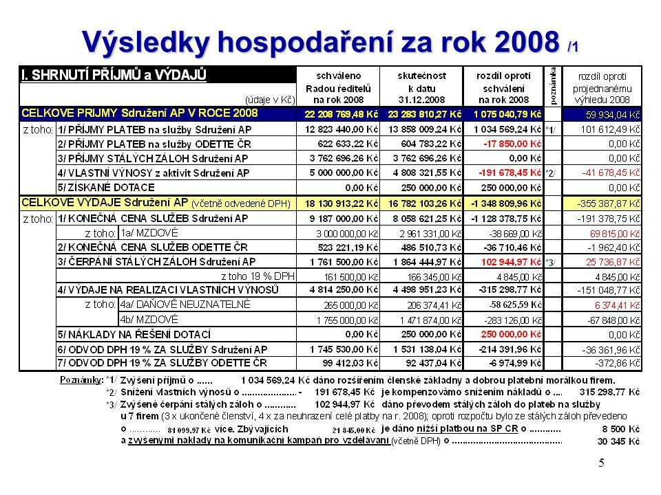 6 Výsledky hospodaření za rok 2008 /2