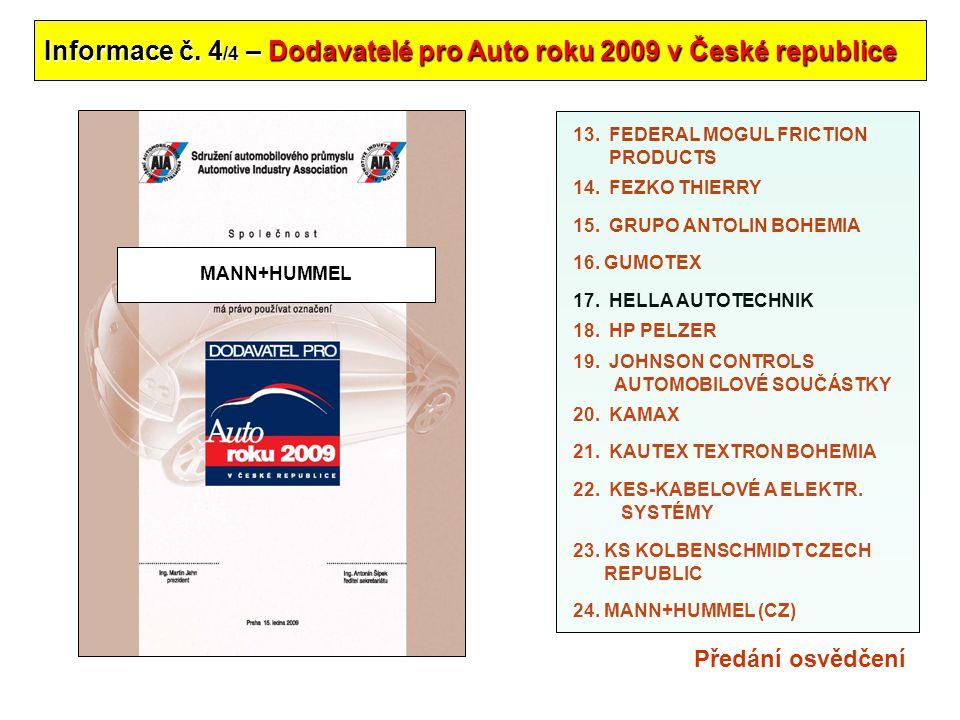 16.GUMOTEX 14. FEZKO THIERRY 17. HELLA AUTOTECHNIK 18.