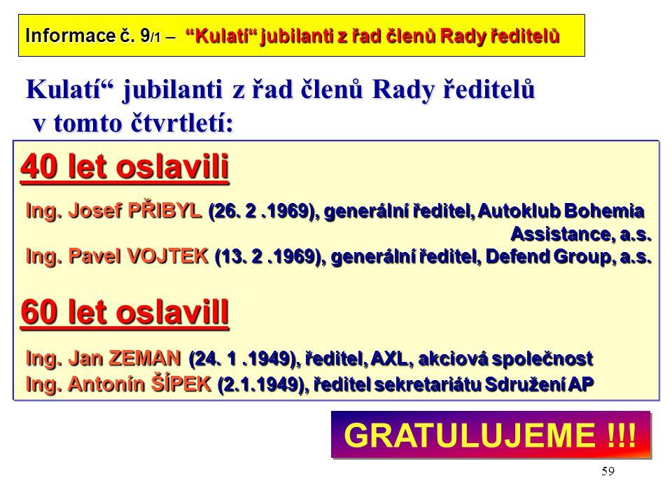 59 Kulatí jubilanti z řad členů Rady ředitelů v tomto čtvrtletí: 40 let oslavili Ing.
