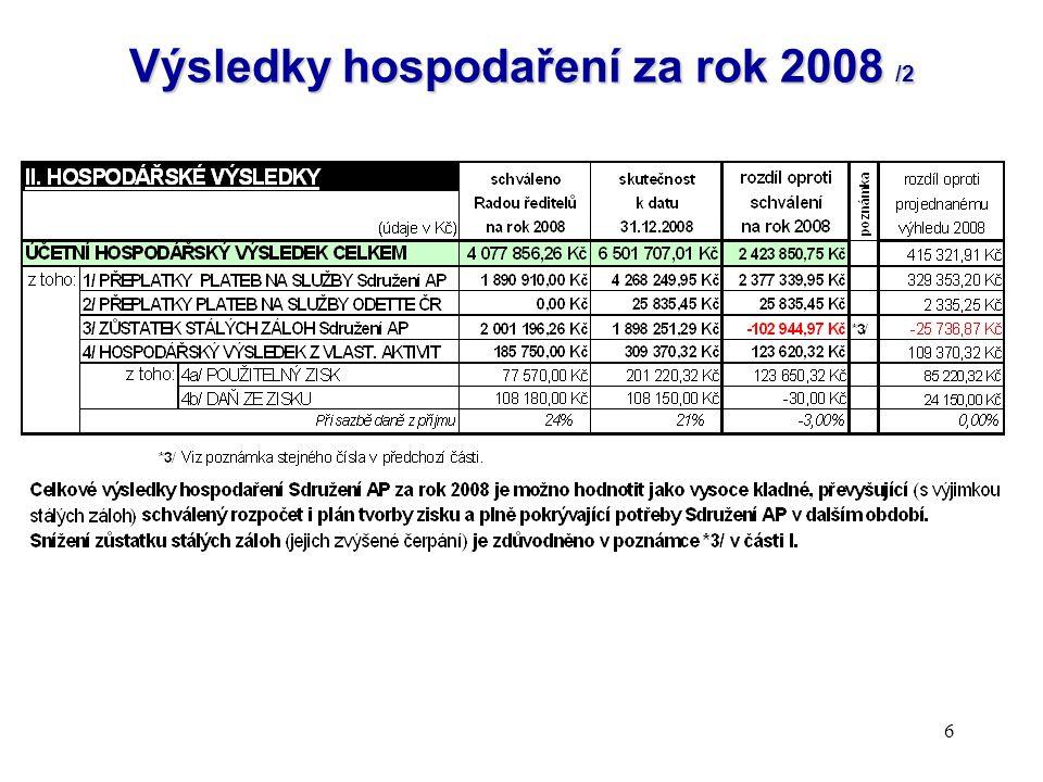 7 Výsledky hospodaření za rok 2008 /3