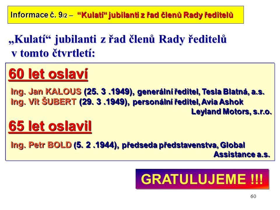 """60 """"Kulatí jubilanti z řad členů Rady ředitelů v tomto čtvrtletí: 60 let oslaví Ing."""