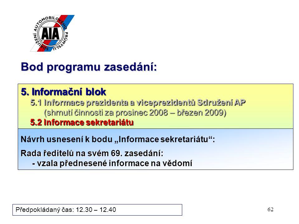 62 Bod programu zasedání: Předpokládaný čas: 12.30 – 12.40 5.