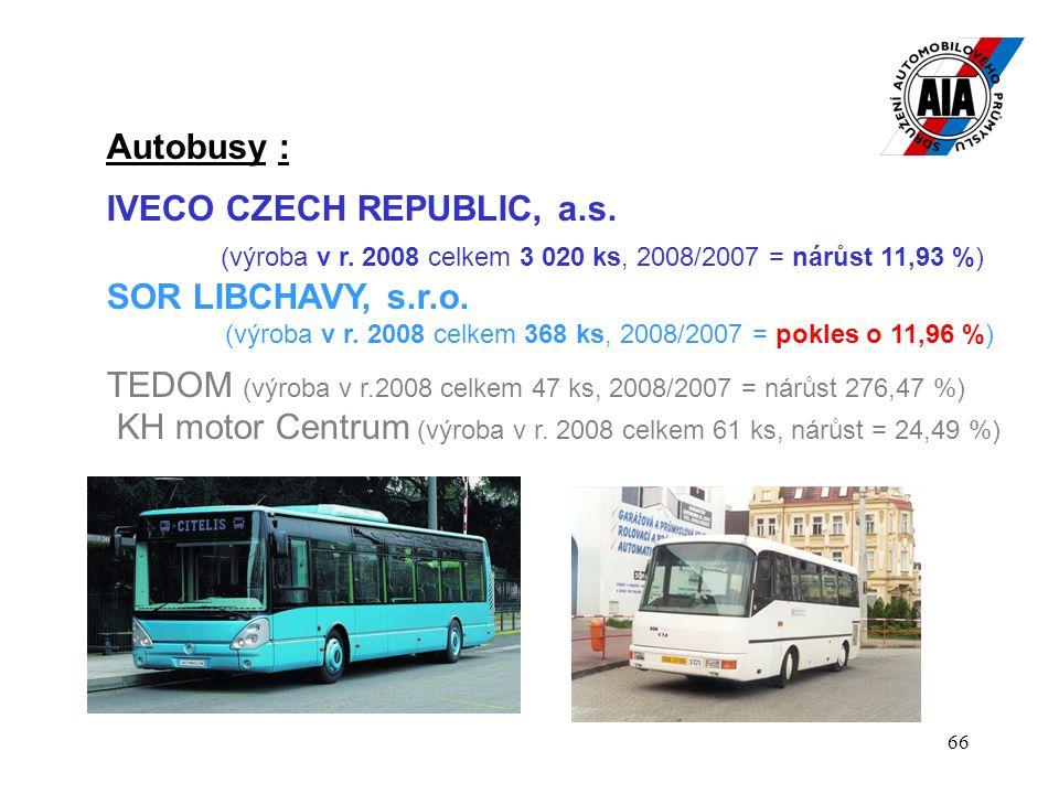 66 Autobusy : IVECO CZECH REPUBLIC, a.s.(výroba v r.