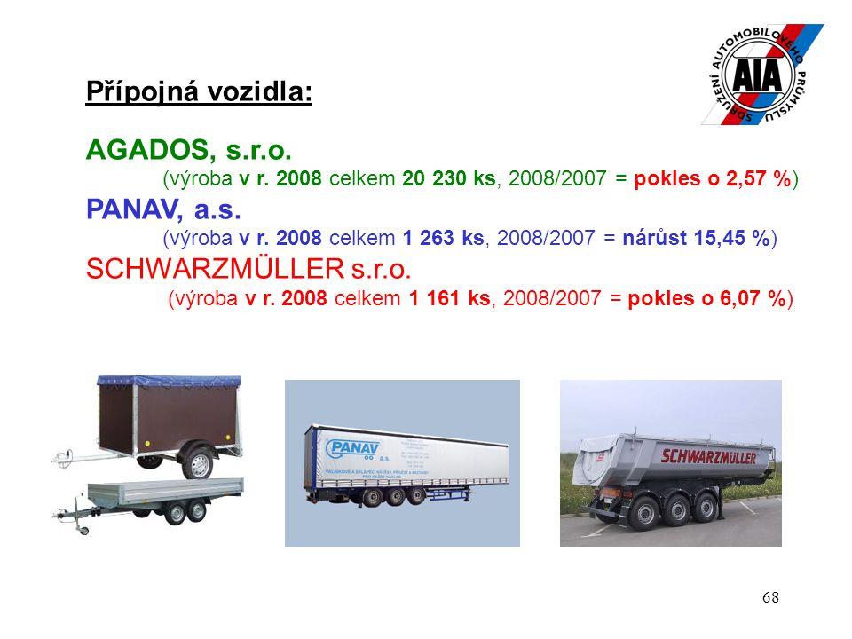 68 Přípojná vozidla: AGADOS, s.r.o.(výroba v r.