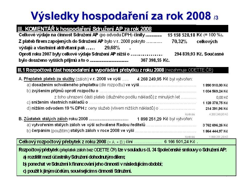 8 Výsledky hospodaření za rok 2008 /4