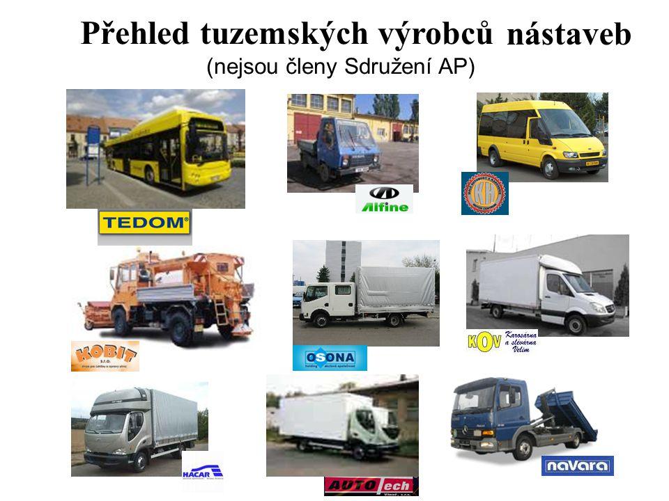 70 Přehled tuzemských výrobců vozidel (nejsou členy Sdružení AP) nástaveb