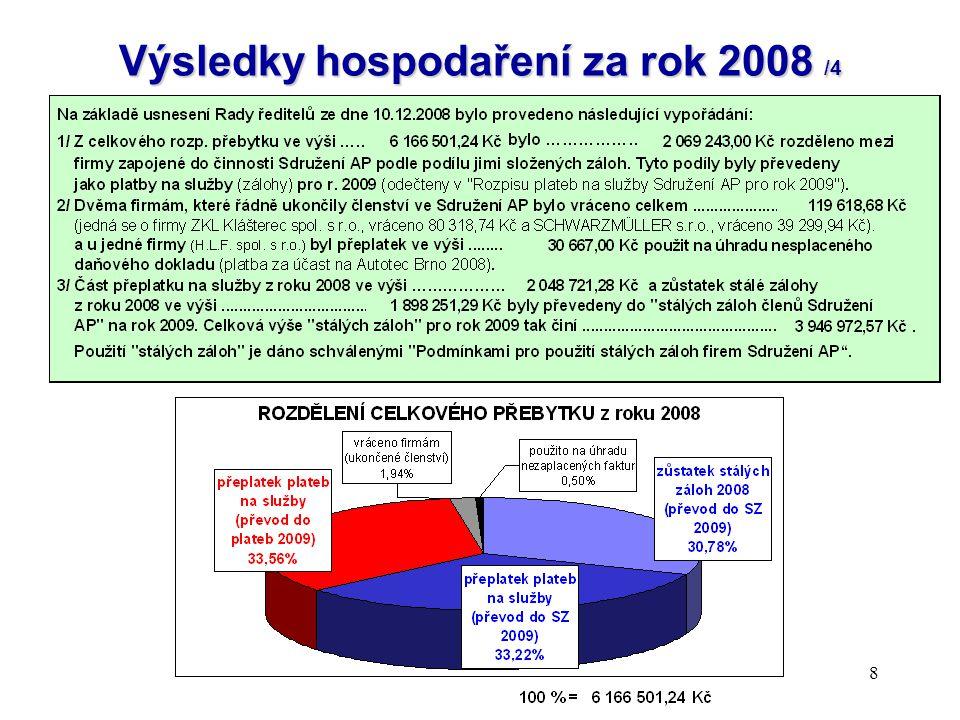 9 Výsledky hospodaření za rok 2008 /5