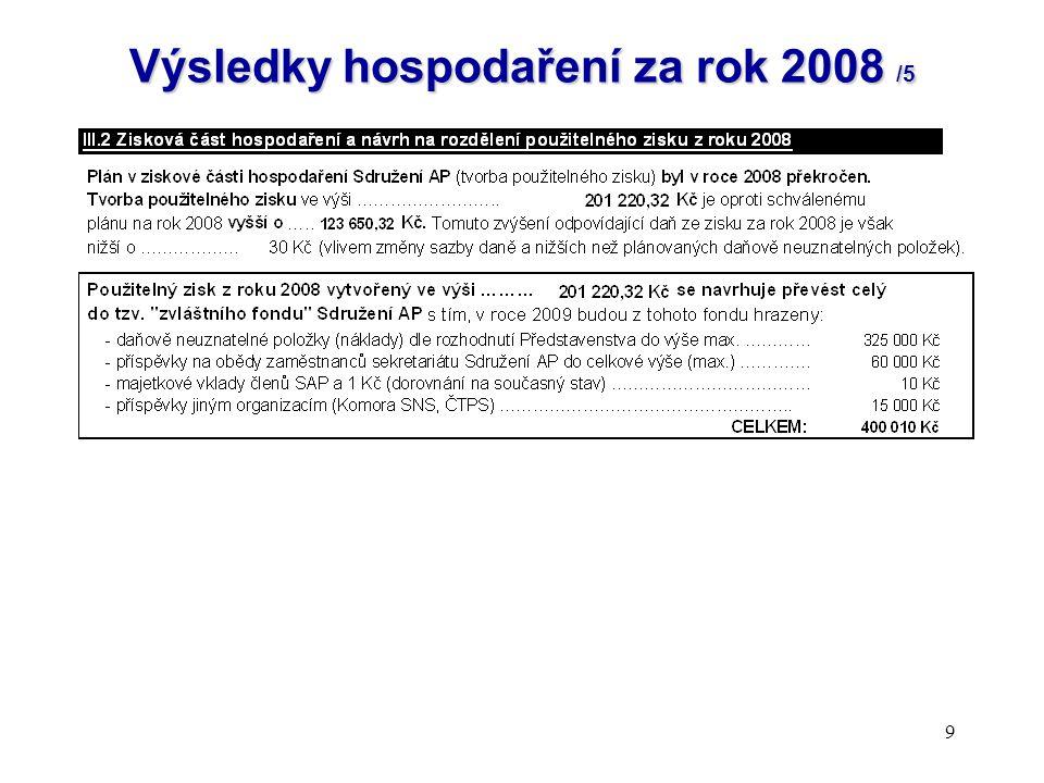 10 Výsledky hospodaření za rok 2008 /6