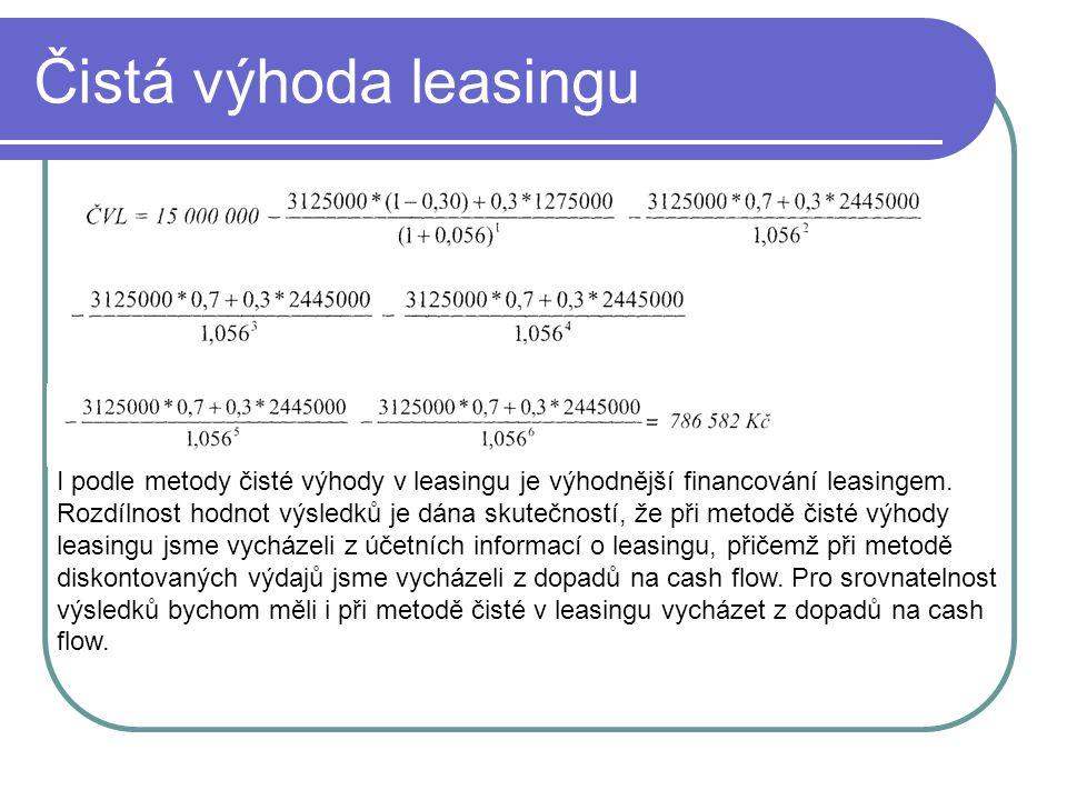 Čistá výhoda leasingu I podle metody čisté výhody v leasingu je výhodnější financování leasingem. Rozdílnost hodnot výsledků je dána skutečností, že p