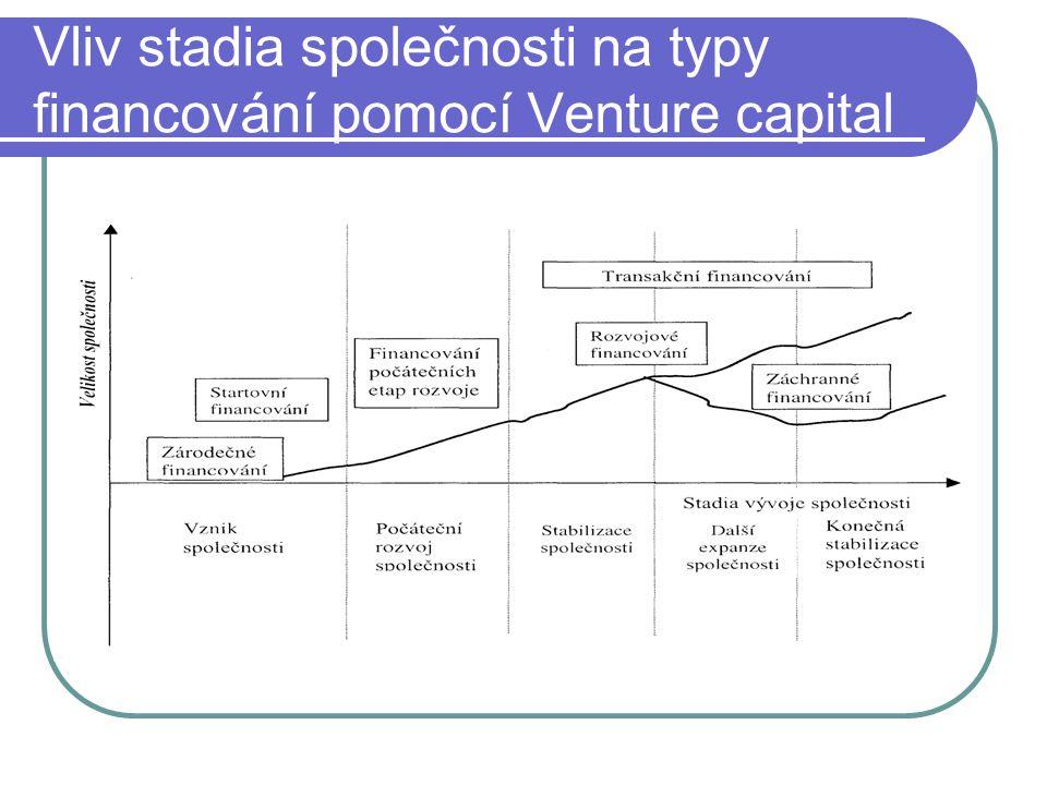 Vliv stadia společnosti na typy financování pomocí Venture capital